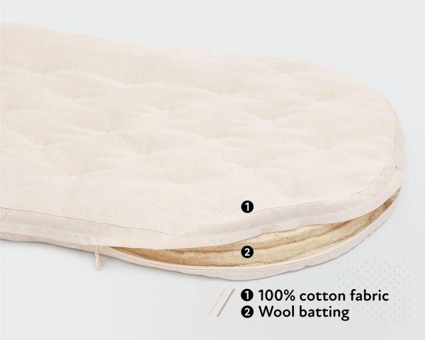 Home of Wool Natural Halo Bassinet Mattress -batting detail