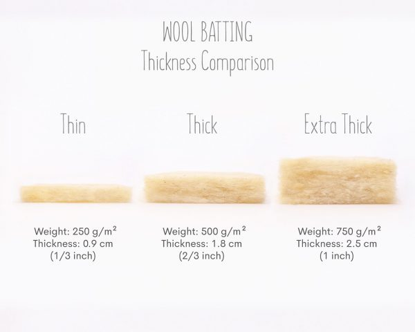 Home of Wool batting thickness comparison