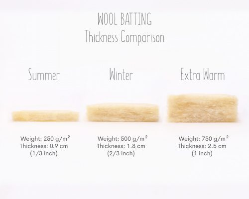Home of Wool natural wool batting thickness comparison
