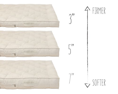 Natural wool mattress - firmness comparison