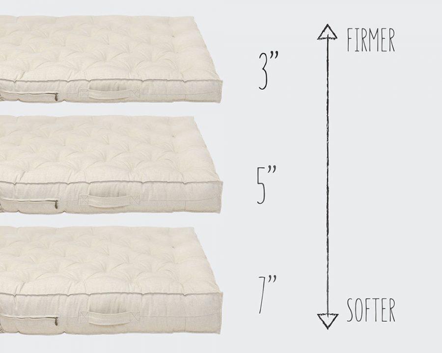Natural wool mattress - firmness comparison