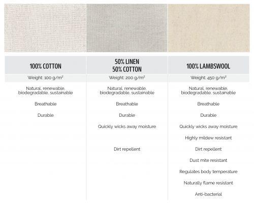 home of wool - duvet insert fabrics - 100% cotton, 50% linen 50% cotton, 100% lambswool
