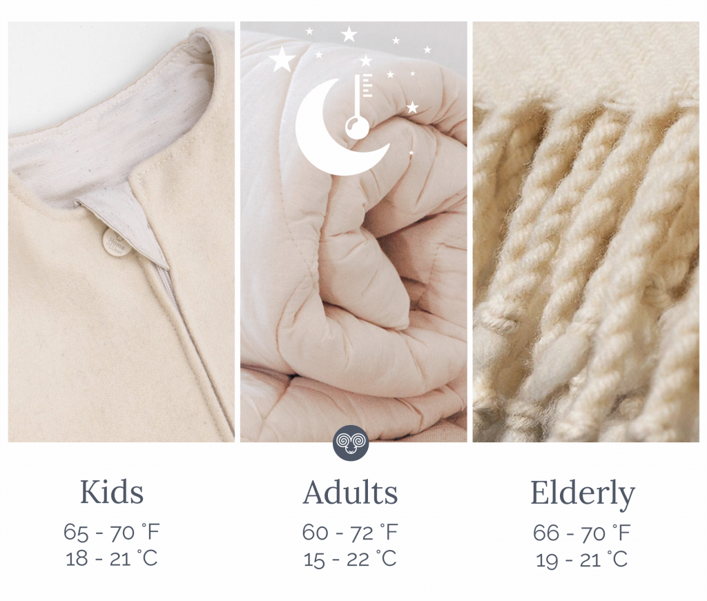 perfect room temperature for sleeping - products compared - baby sleeping bag, duvet insert and wool blanket
