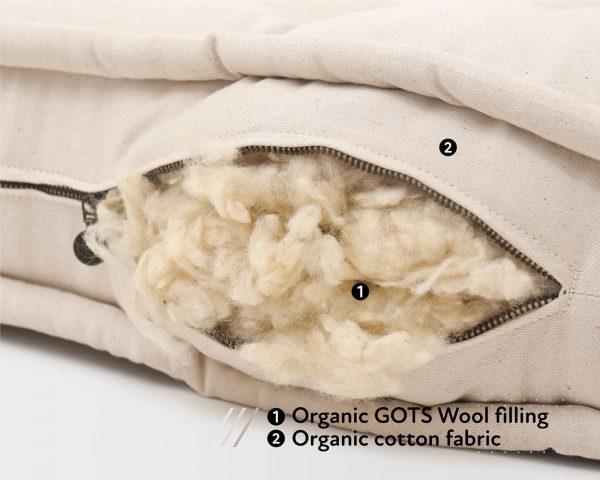 Home of Wool GOTS certified wool mattress - wool stuffing detail