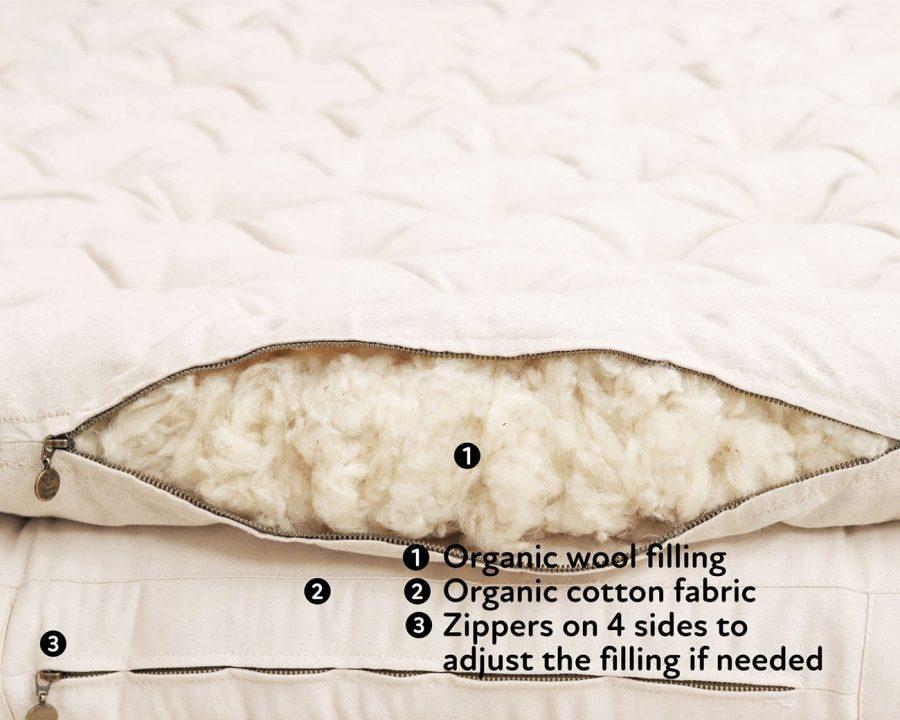 Home of Wool organic wool mattress topper - organic filling