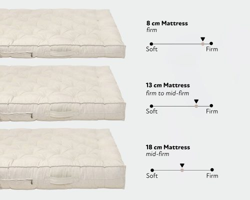 Home of Wool mattress thickness comparison cm